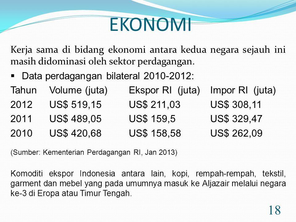 EKONOMI Kerja sama di bidang ekonomi antara kedua negara sejauh ini masih didominasi oleh sektor perdagangan.  Data perdagangan bilateral 2010-2012: