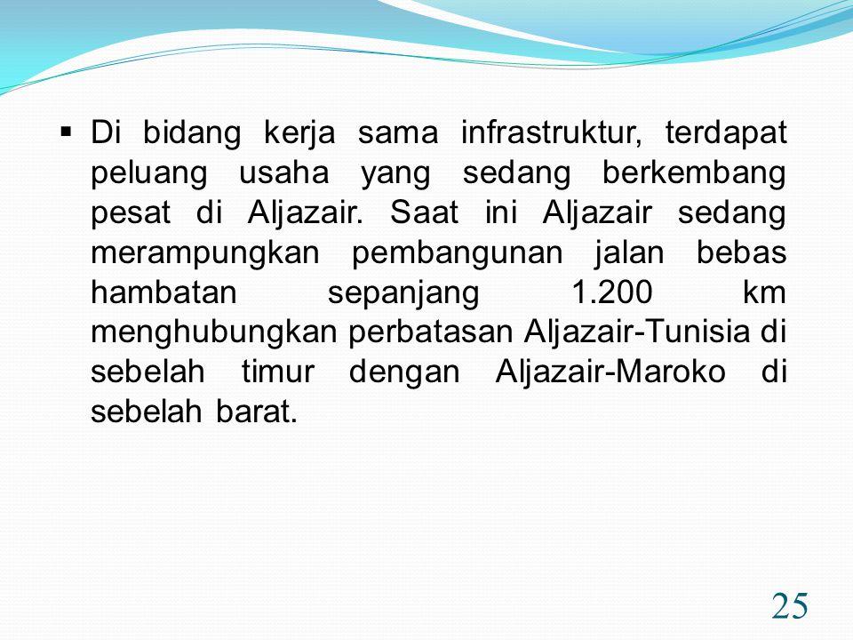 25  Di bidang kerja sama infrastruktur, terdapat peluang usaha yang sedang berkembang pesat di Aljazair. Saat ini Aljazair sedang merampungkan pemban