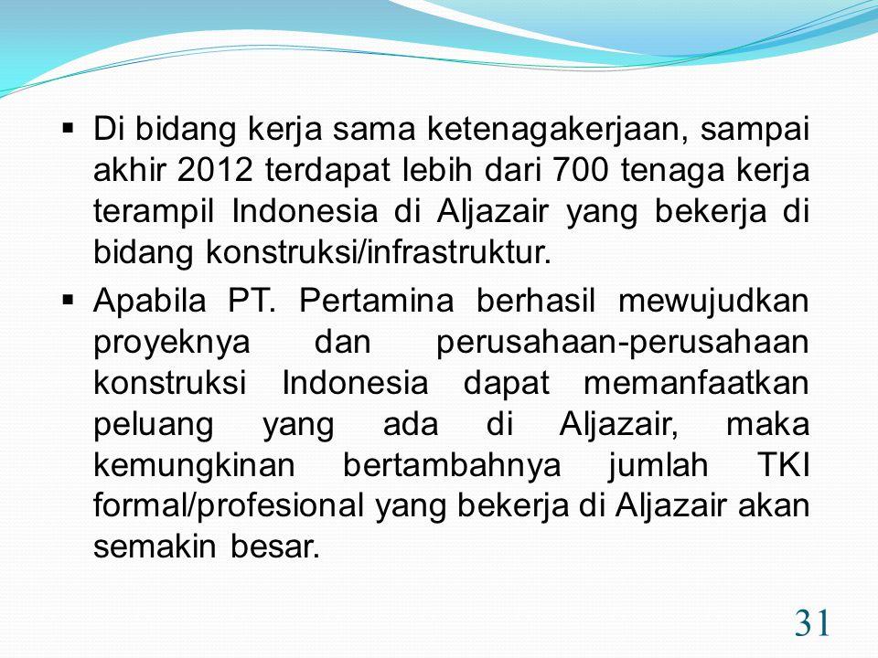 31  Di bidang kerja sama ketenagakerjaan, sampai akhir 2012 terdapat lebih dari 700 tenaga kerja terampil Indonesia di Aljazair yang bekerja di bidang konstruksi/infrastruktur.