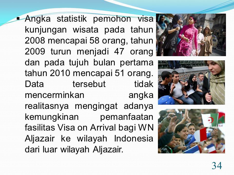 34  Angka statistik pemohon visa kunjungan wisata pada tahun 2008 mencapai 58 orang, tahun 2009 turun menjadi 47 orang dan pada tujuh bulan pertama tahun 2010 mencapai 51 orang.