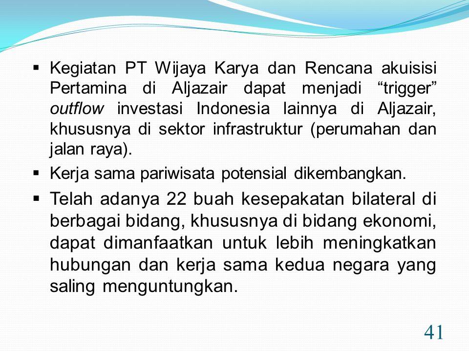 41  Kegiatan PT Wijaya Karya dan Rencana akuisisi Pertamina di Aljazair dapat menjadi trigger outflow investasi Indonesia lainnya di Aljazair, khususnya di sektor infrastruktur (perumahan dan jalan raya).