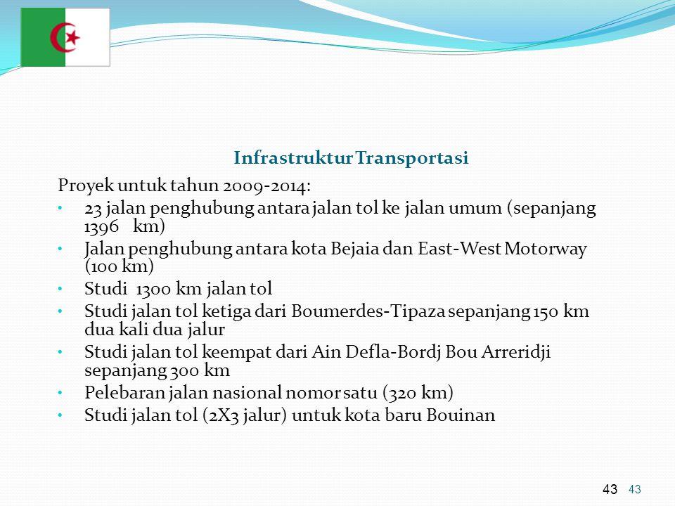 43 Infrastruktur Transportasi Proyek untuk tahun 2009-2014: • 23 jalan penghubung antara jalan tol ke jalan umum (sepanjang 1396 km) • Jalan penghubung antara kota Bejaia dan East-West Motorway (100 km) • Studi 1300 km jalan tol • Studi jalan tol ketiga dari Boumerdes-Tipaza sepanjang 150 km dua kali dua jalur • Studi jalan tol keempat dari Ain Defla-Bordj Bou Arreridji sepanjang 300 km • Pelebaran jalan nasional nomor satu (320 km) • Studi jalan tol (2X3 jalur) untuk kota baru Bouinan