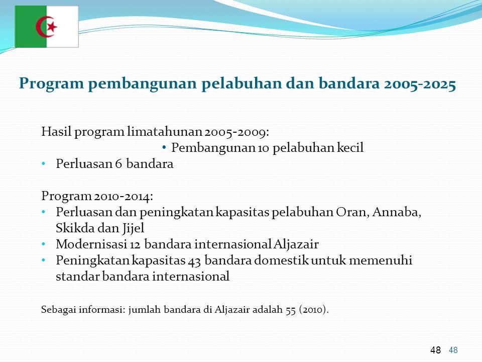 48 Program pembangunan pelabuhan dan bandara 2005-2025 Hasil program limatahunan 2005-2009: • Pembangunan 10 pelabuhan kecil • Perluasan 6 bandara Program 2010-2014: • Perluasan dan peningkatan kapasitas pelabuhan Oran, Annaba, Skikda dan Jijel • Modernisasi 12 bandara internasional Aljazair • Peningkatan kapasitas 43 bandara domestik untuk memenuhi standar bandara internasional Sebagai informasi: jumlah bandara di Aljazair adalah 55 (2010).