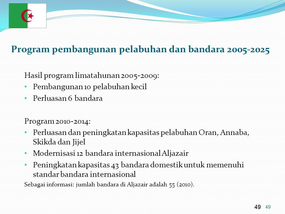 49 Program pembangunan pelabuhan dan bandara 2005-2025 Hasil program limatahunan 2005-2009: • Pembangunan 10 pelabuhan kecil • Perluasan 6 bandara Program 2010-2014: • Perluasan dan peningkatan kapasitas pelabuhan Oran, Annaba, Skikda dan Jijel • Modernisasi 12 bandara internasional Aljazair • Peningkatan kapasitas 43 bandara domestik untuk memenuhi standar bandara internasional Sebagai informasi: jumlah bandara di Aljazair adalah 55 (2010).