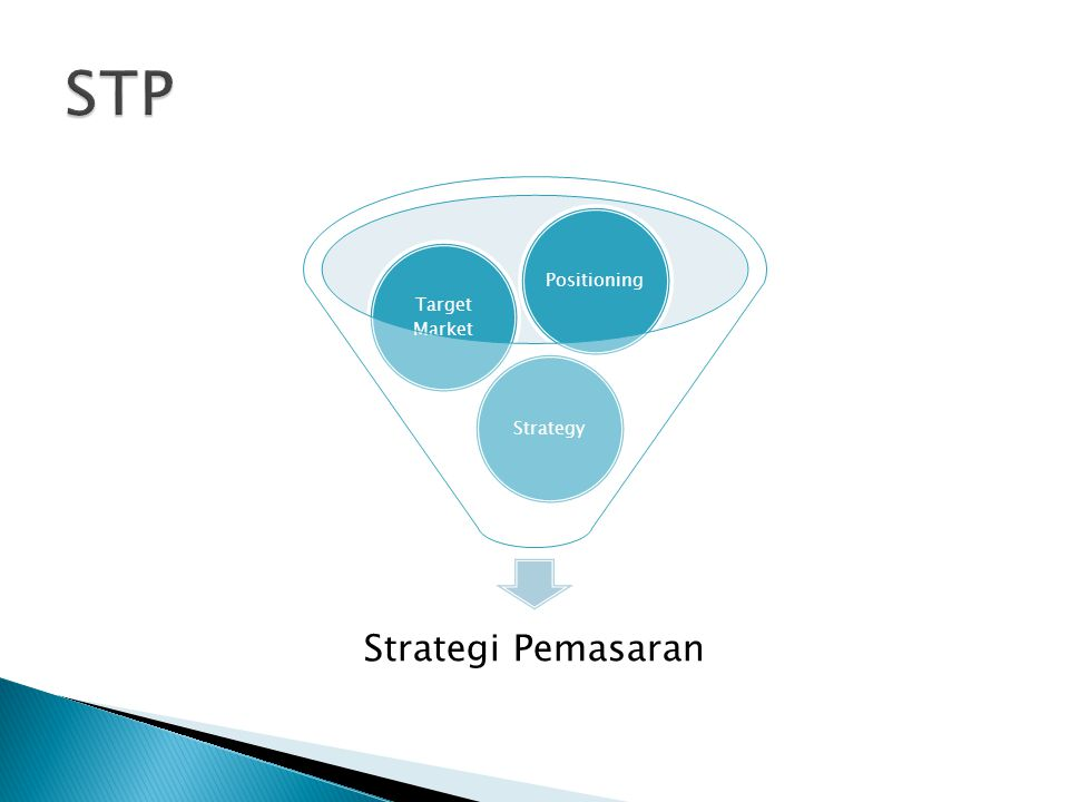 Strategi Pemasaran Strategy Target Market Positioning