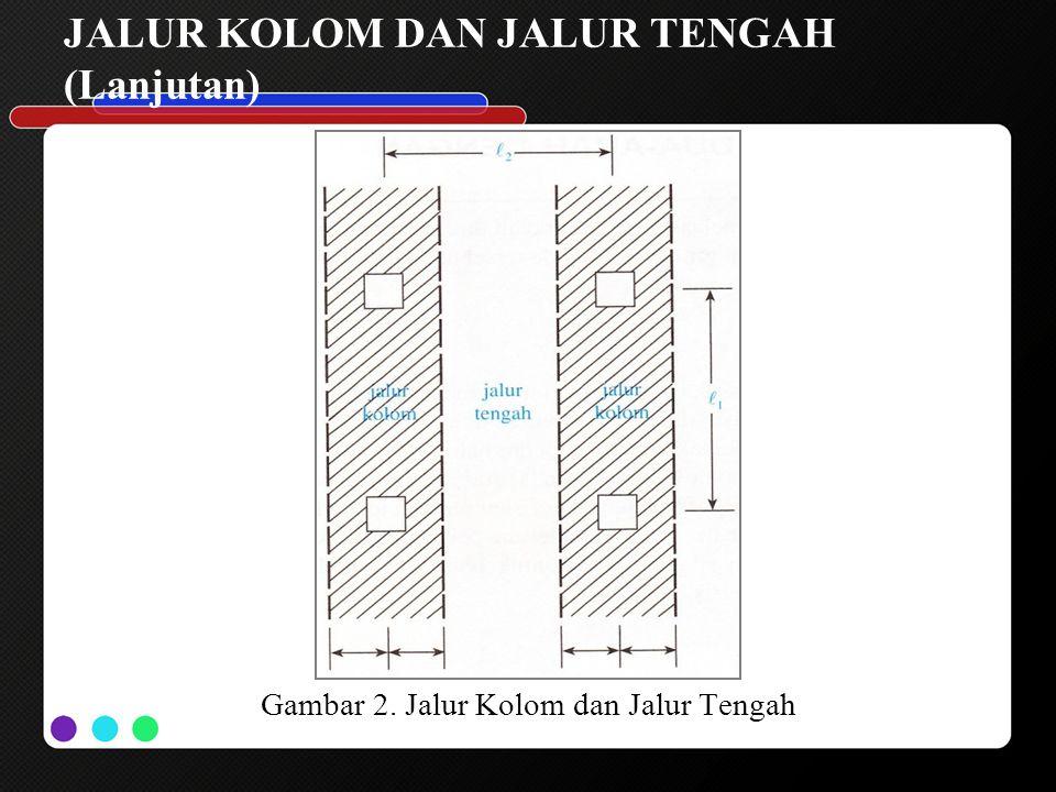 JALUR KOLOM DAN JALUR TENGAH (Lanjutan) Gambar 2. Jalur Kolom dan Jalur Tengah