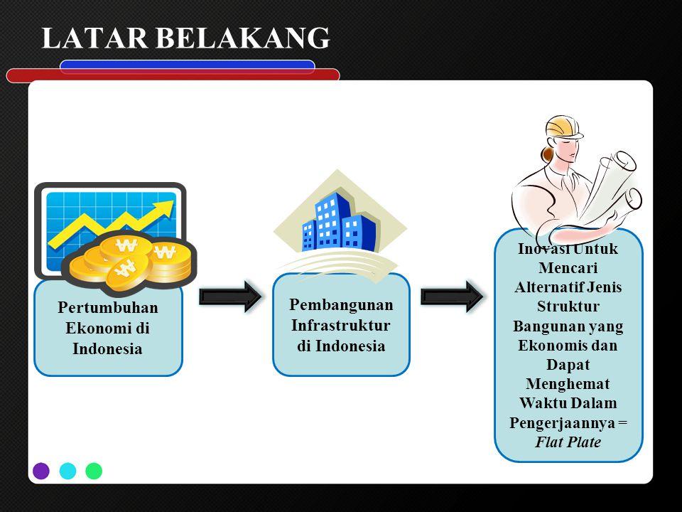 LATAR BELAKANG Pertumbuhan Ekonomi di Indonesia Pembangunan Infrastruktur di Indonesia Inovasi Untuk Mencari Alternatif Jenis Struktur Bangunan yang E