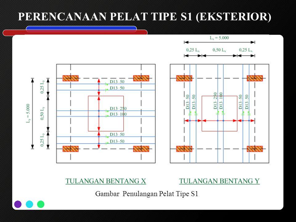 PERENCANAAN PELAT TIPE S1 (EKSTERIOR) Gambar Penulangan Pelat Tipe S1