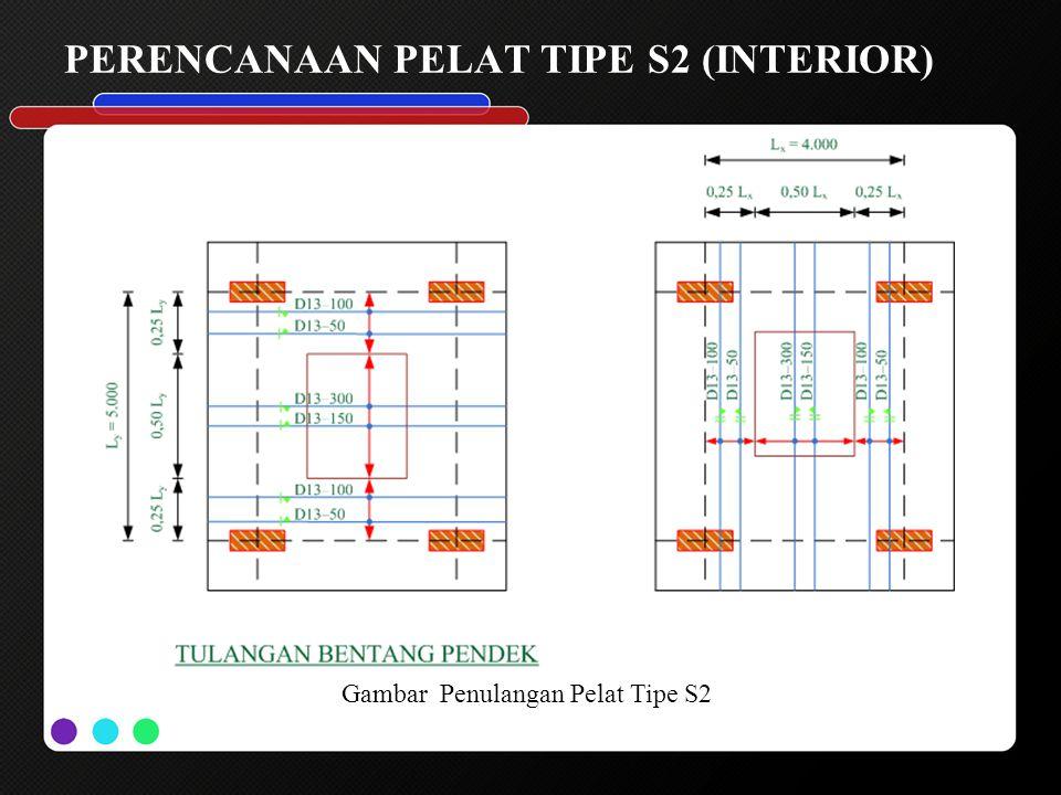 PERENCANAAN PELAT TIPE S2 (INTERIOR) Gambar Penulangan Pelat Tipe S2
