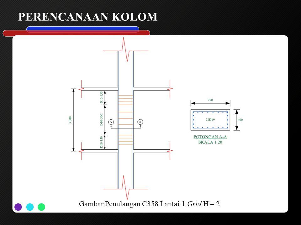 PERENCANAAN KOLOM Gambar Penulangan C358 Lantai 1 Grid H – 2