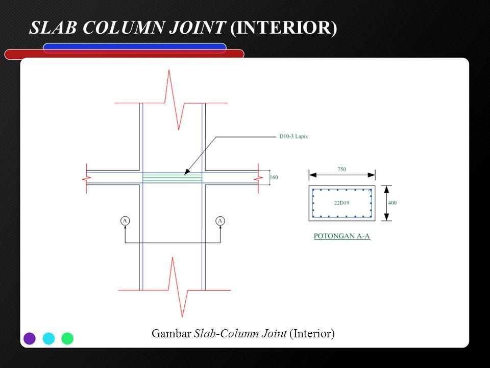 SLAB COLUMN JOINT (INTERIOR) Gambar Slab-Column Joint (Interior)