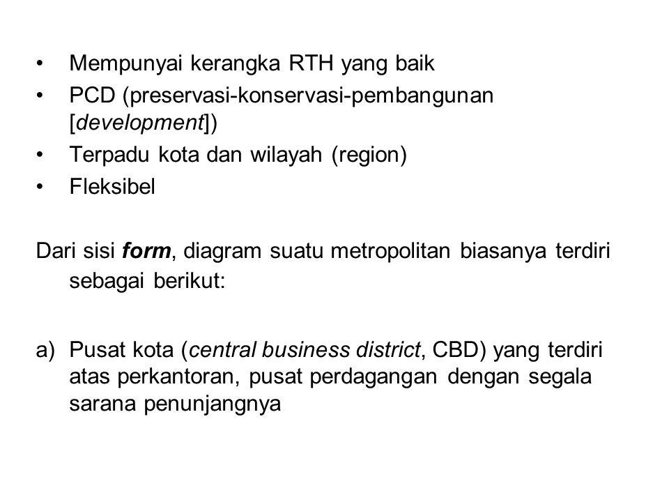 •Mempunyai kerangka RTH yang baik •PCD (preservasi-konservasi-pembangunan [development]) •Terpadu kota dan wilayah (region) •Fleksibel Dari sisi form,