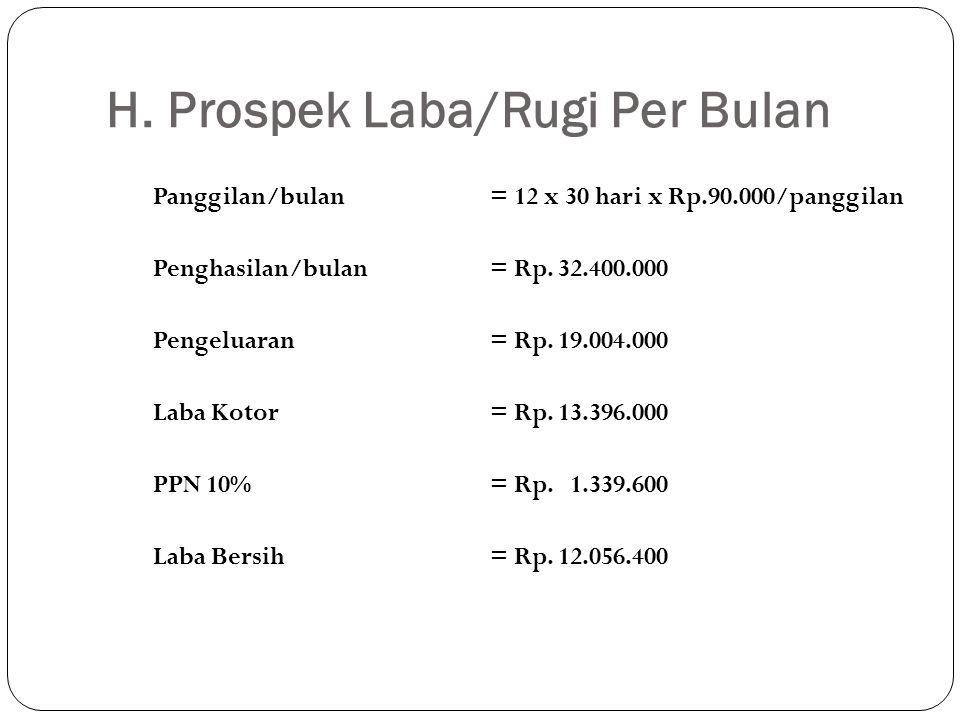 H. Prospek Laba/Rugi Per Bulan Panggilan/bulan= 12 x 30 hari x Rp.90.000/panggilan Penghasilan/bulan= Rp. 32.400.000 Pengeluaran= Rp. 19.004.000 Laba