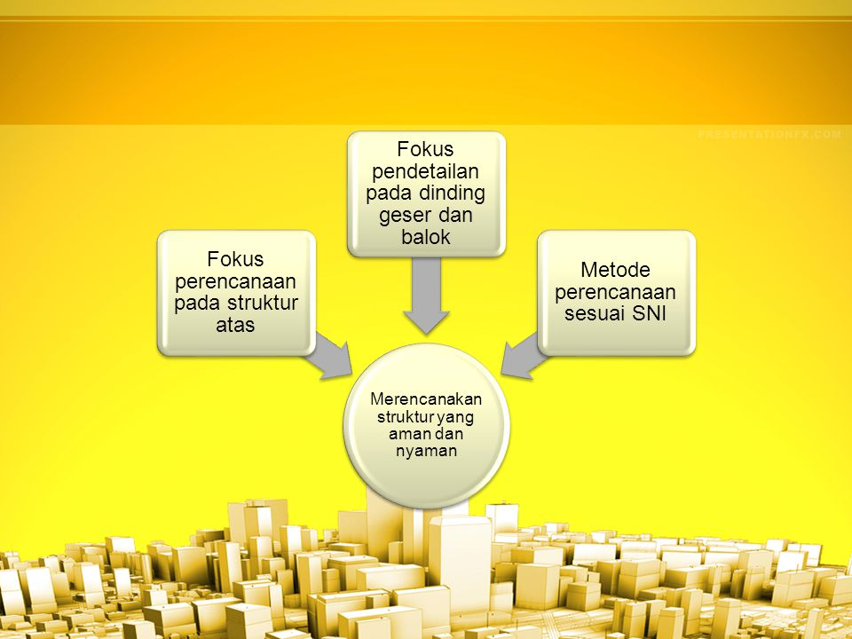 Merencanakan struktur yang aman dan nyaman Fokus perencanaan pada struktur atas Fokus pendetailan pada dinding geser dan balok Metode perencanaan sesu