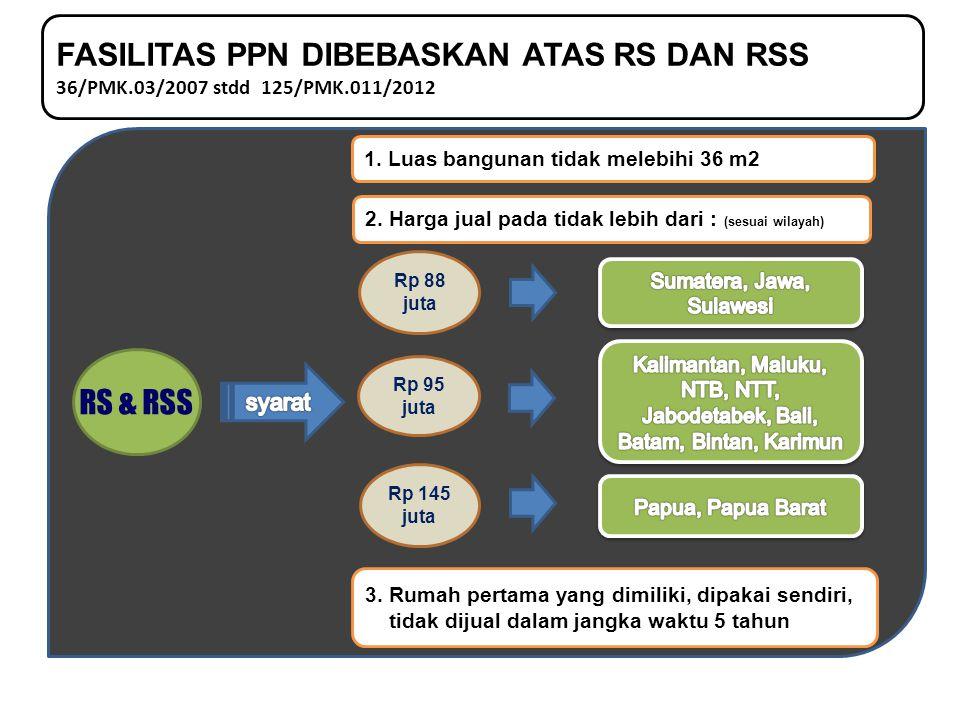 RS & RSS 1. Luas bangunan tidak melebihi 36 m2 Rp 88 juta Rp 95 juta Rp 145 juta 3. Rumah pertama yang dimiliki, dipakai sendiri, tidak dijual dalam j