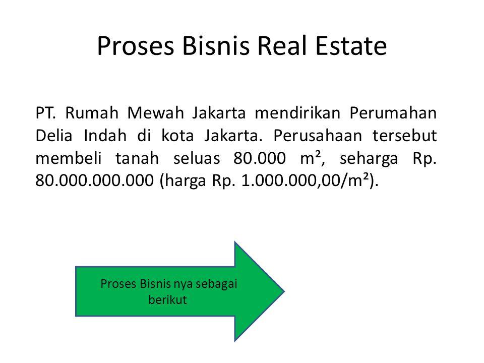 Proses Bisnis Real Estate PT. Rumah Mewah Jakarta mendirikan Perumahan Delia Indah di kota Jakarta. Perusahaan tersebut membeli tanah seluas 80.000 m²