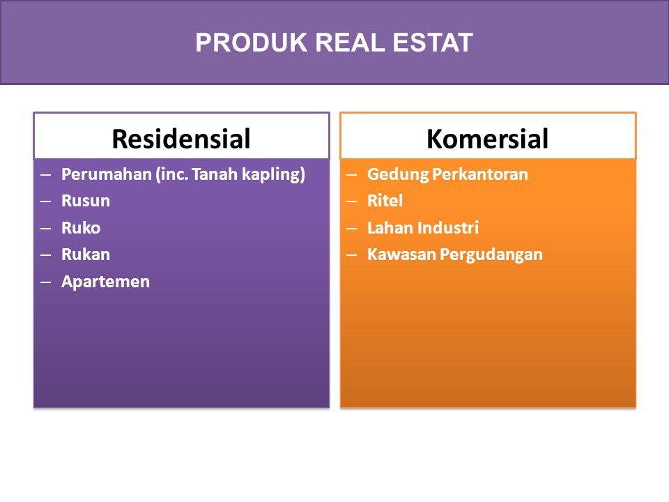 Residensial – Perumahan (inc.Tanah kapling) – Rusun – Ruko – Rukan – Apartemen – Perumahan (inc.
