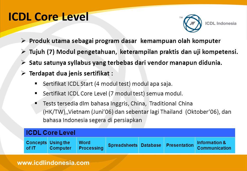 ICDL Core Level  Produk utama sebagai program dasar kemampuan olah komputer  Tujuh (7) Modul pengetahuan, keterampilan praktis dan uji kompetensi. 