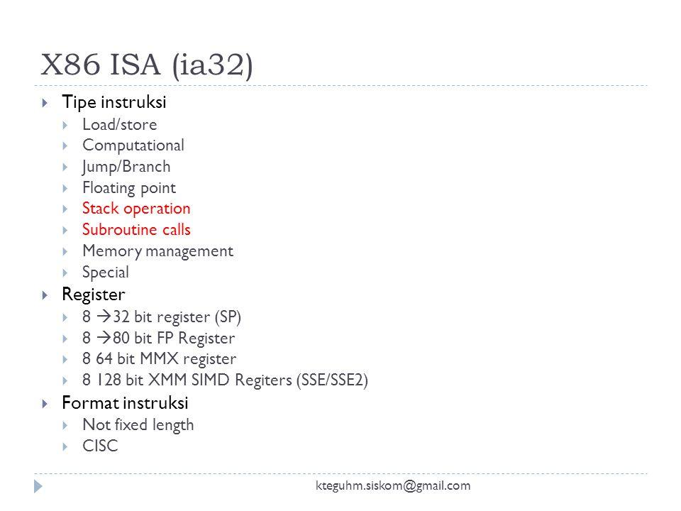 MIPS ISA kteguhm.siskom@gmail.com  Tipe insturksi  Load/store  Jump/branch  Floating point  Memori management  Special  Computational  Registe