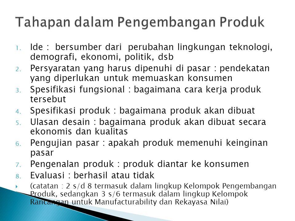 1. Ide : bersumber dari perubahan lingkungan teknologi, demografi, ekonomi, politik, dsb 2. Persyaratan yang harus dipenuhi di pasar : pendekatan yang