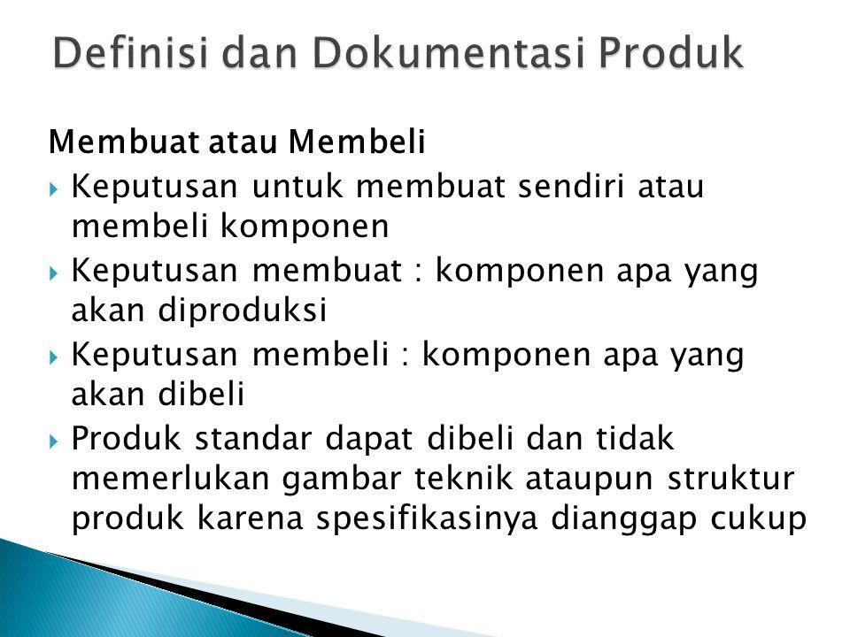 Membuat atau Membeli  Keputusan untuk membuat sendiri atau membeli komponen  Keputusan membuat : komponen apa yang akan diproduksi  Keputusan membe