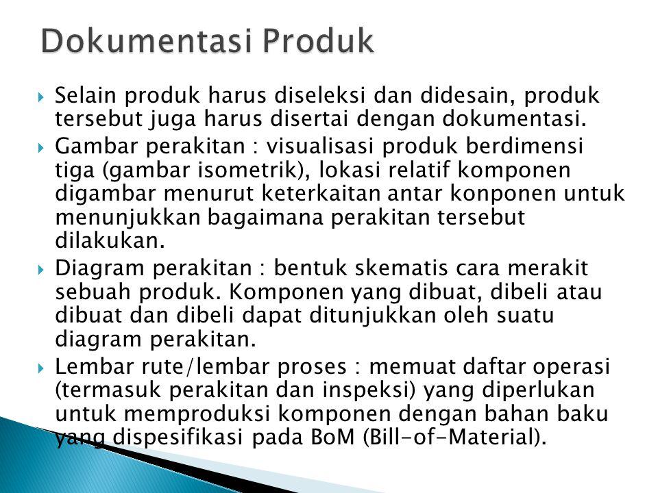  Selain produk harus diseleksi dan didesain, produk tersebut juga harus disertai dengan dokumentasi.  Gambar perakitan : visualisasi produk berdimen