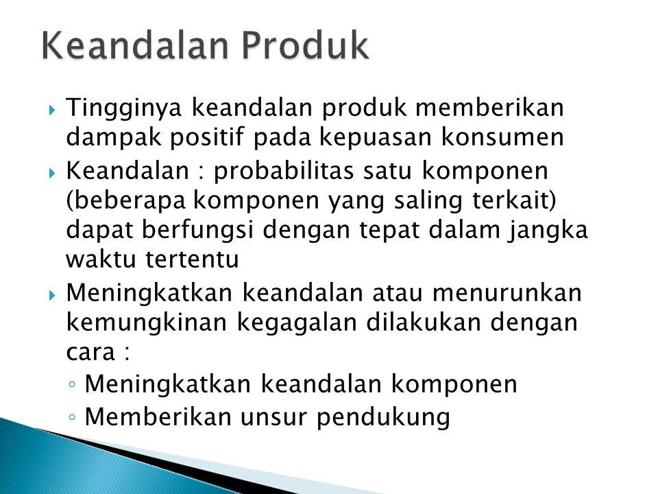  Tingginya keandalan produk memberikan dampak positif pada kepuasan konsumen  Keandalan : probabilitas satu komponen (beberapa komponen yang saling