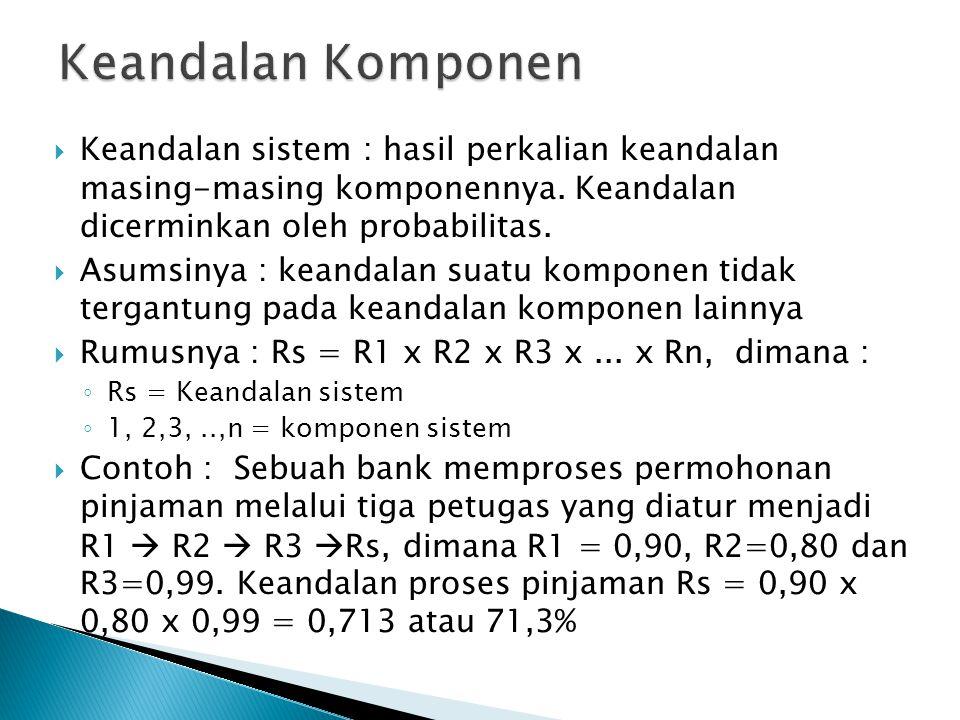  Keandalan sistem : hasil perkalian keandalan masing-masing komponennya. Keandalan dicerminkan oleh probabilitas.  Asumsinya : keandalan suatu kompo