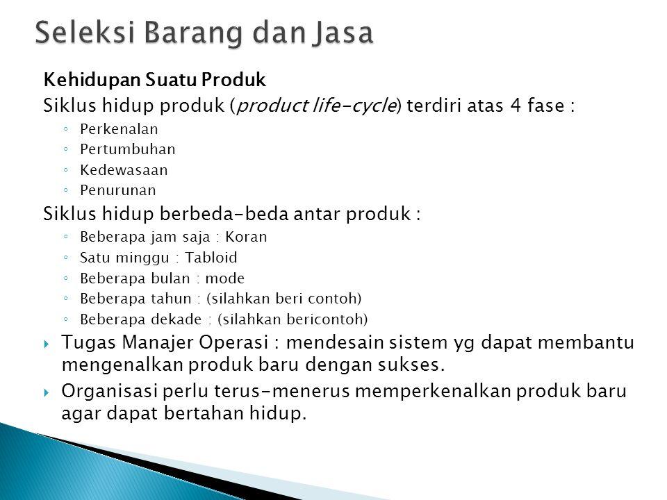 Kehidupan Suatu Produk Siklus hidup produk (product life-cycle) terdiri atas 4 fase : ◦ Perkenalan ◦ Pertumbuhan ◦ Kedewasaan ◦ Penurunan Siklus hidup