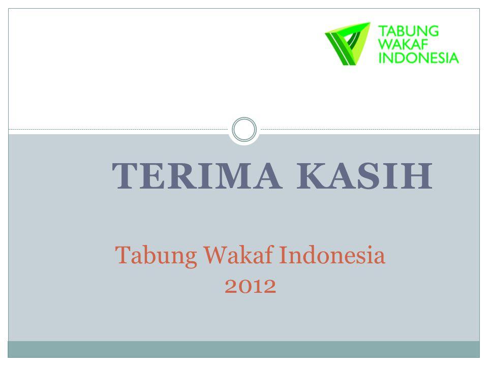 Tabung Wakaf Indonesia 2012 TERIMA KASIH