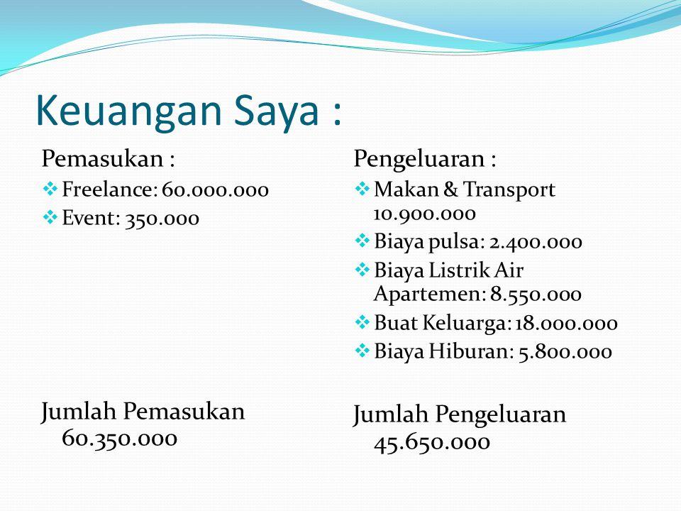 Keuangan Saya : Pemasukan :  Freelance: 60.000.000  Event: 350.000 Jumlah Pemasukan 60.350.000 Pengeluaran :  Makan & Transport 10.900.000  Biaya