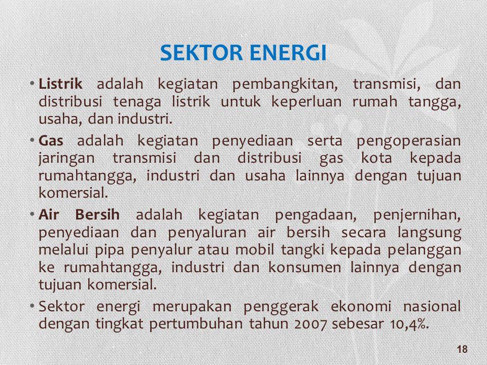 SEKTOR ENERGI • Listrik adalah kegiatan pembangkitan, transmisi, dan distribusi tenaga listrik untuk keperluan rumah tangga, usaha, dan industri. • Ga