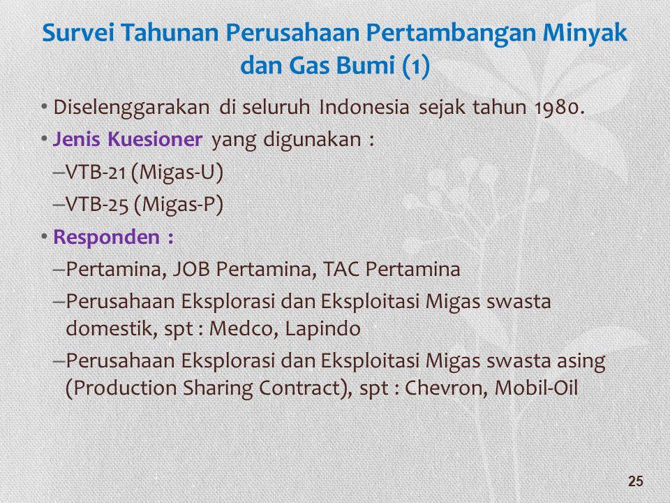 Survei Tahunan Perusahaan Pertambangan Minyak dan Gas Bumi (1) • Diselenggarakan di seluruh Indonesia sejak tahun 1980. • Jenis Kuesioner yang digunak