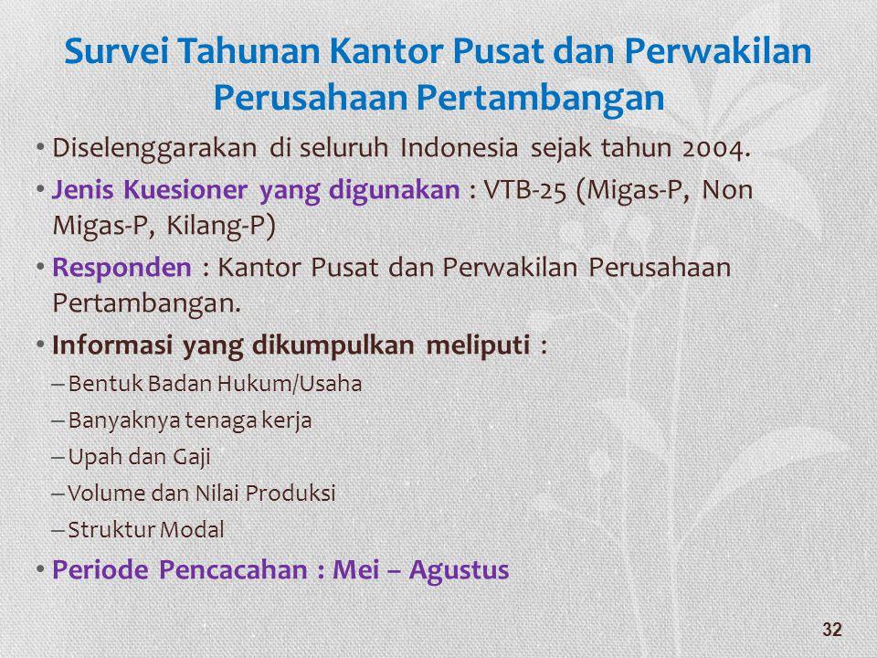 Survei Tahunan Kantor Pusat dan Perwakilan Perusahaan Pertambangan • Diselenggarakan di seluruh Indonesia sejak tahun 2004. • Jenis Kuesioner yang dig