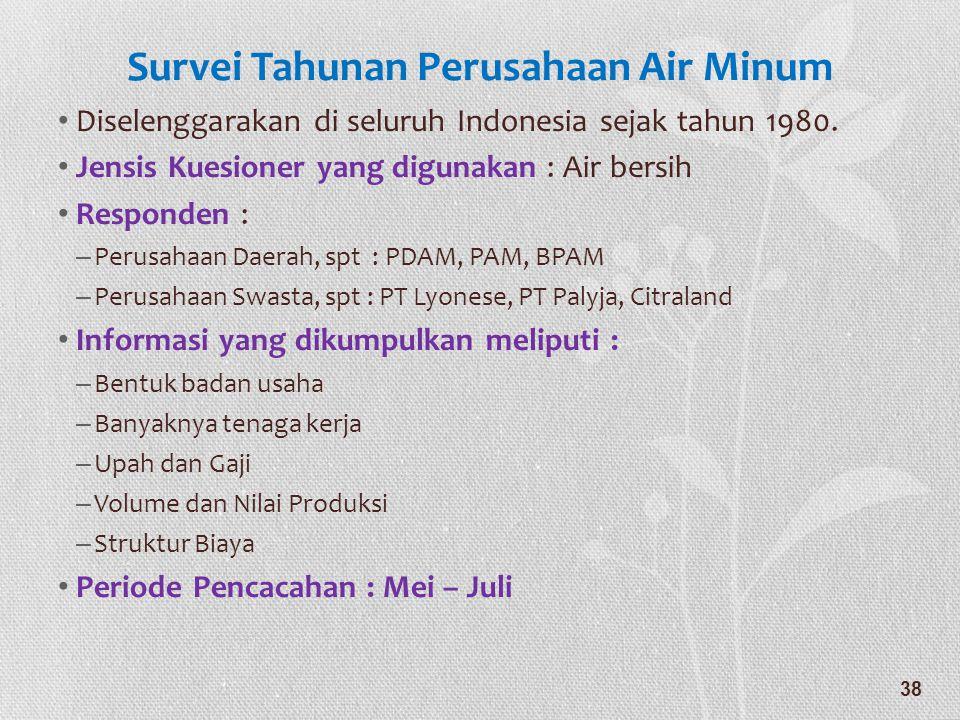 Survei Tahunan Perusahaan Air Minum • Diselenggarakan di seluruh Indonesia sejak tahun 1980. • Jensis Kuesioner yang digunakan : Air bersih • Responde