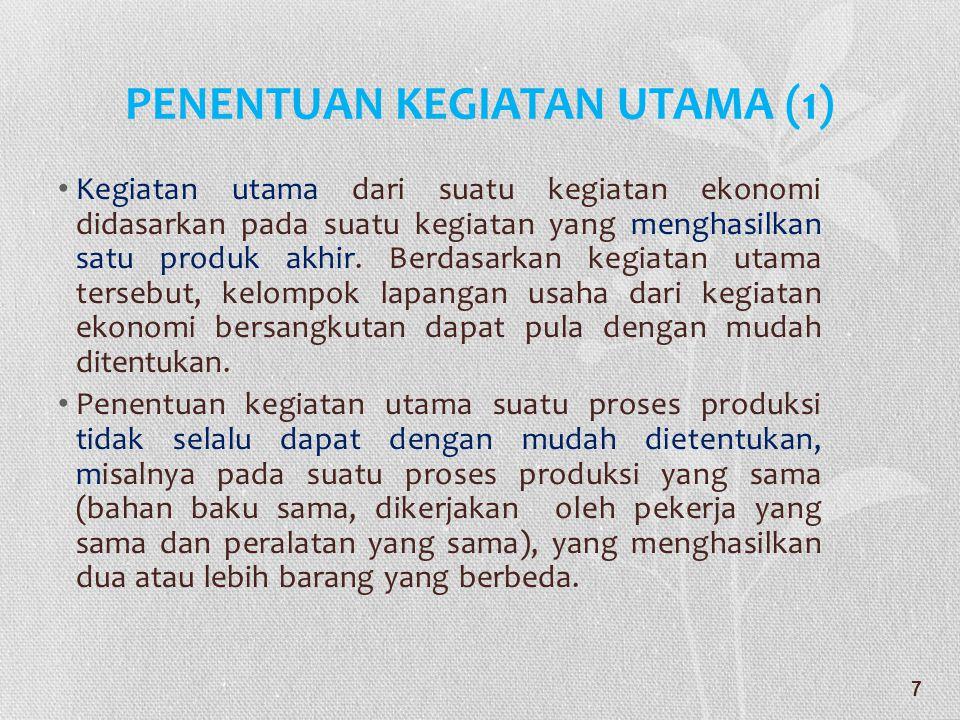 Survei Tahunan Perusahaan Air Minum • Diselenggarakan di seluruh Indonesia sejak tahun 1980.