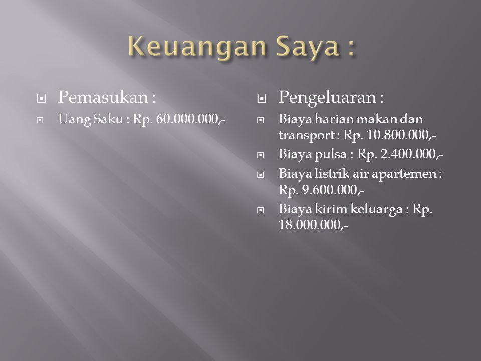  Pemasukan :  Uang Saku : Rp. 60.000.000,-  Pengeluaran :  Biaya harian makan dan transport : Rp. 10.800.000,-  Biaya pulsa : Rp. 2.400.000,-  B