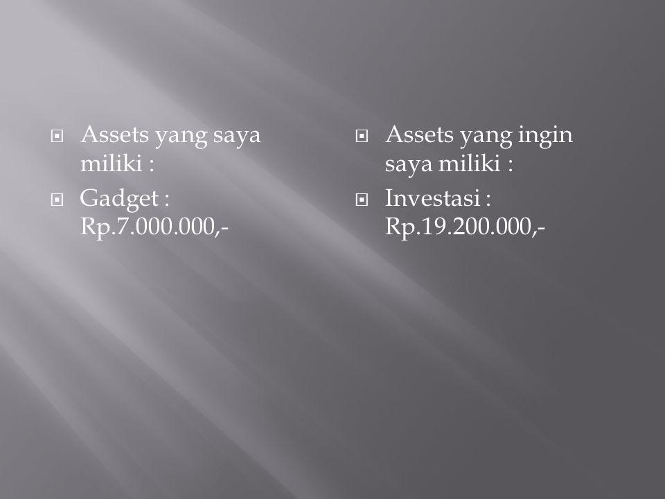  Assets yang saya miliki :  Gadget : Rp.7.000.000,-  Assets yang ingin saya miliki :  Investasi : Rp.19.200.000,-