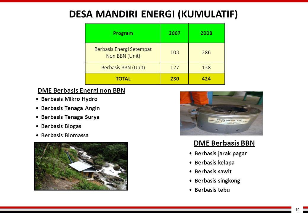 DME Berbasis Energi non BBN •Berbasis Mikro Hydro •Berbasis Tenaga Angin •Berbasis Tenaga Surya •Berbasis Biogas •Berbasis Biomassa •Berbasis jarak pa