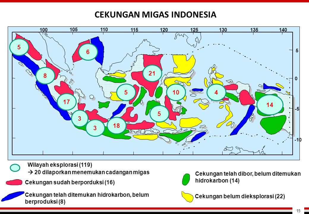 CEKUNGAN MIGAS INDONESIA 5 Cekungan telah dibor, belum ditemukan hidrokarbon (14) Cekungan belum dieksplorasi (22) Cekungan sudah berporduksi (16) Cek