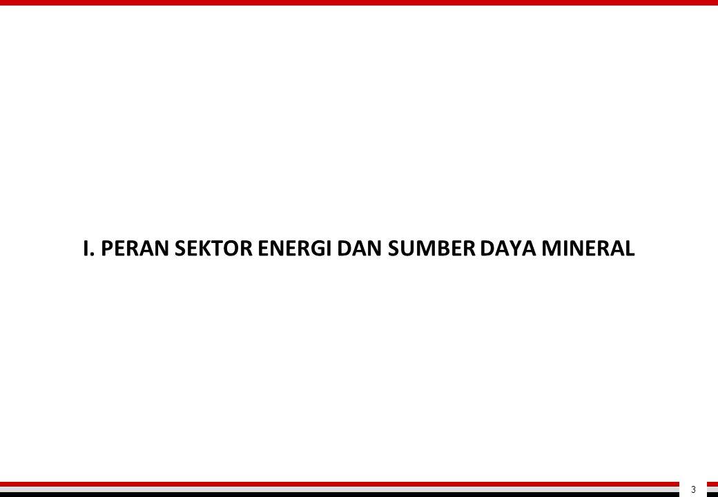 I. PERAN SEKTOR ENERGI DAN SUMBER DAYA MINERAL 3
