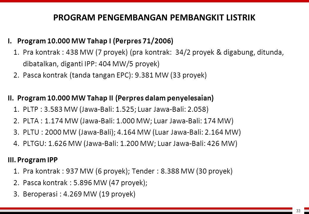 PROGRAM PENGEMBANGAN PEMBANGKIT LISTRIK I.Program 10.000 MW Tahap I (Perpres 71/2006) 1.Pra kontrak : 438 MW (7 proyek) (pra kontrak: 34/2 proyek & di