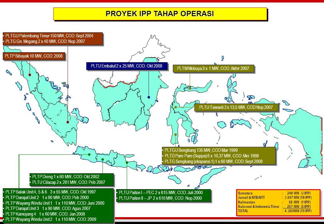 •PLTGU Palembang Timur 150 MW, COD: Sept 2004 •PLTG Gn. Megang 2 x 40 MW, COD: Nop 2007 •PLTGU Palembang Timur 150 MW, COD: Sept 2004 •PLTG Gn. Megang
