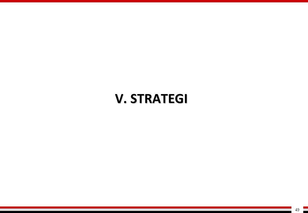 V. STRATEGI 49