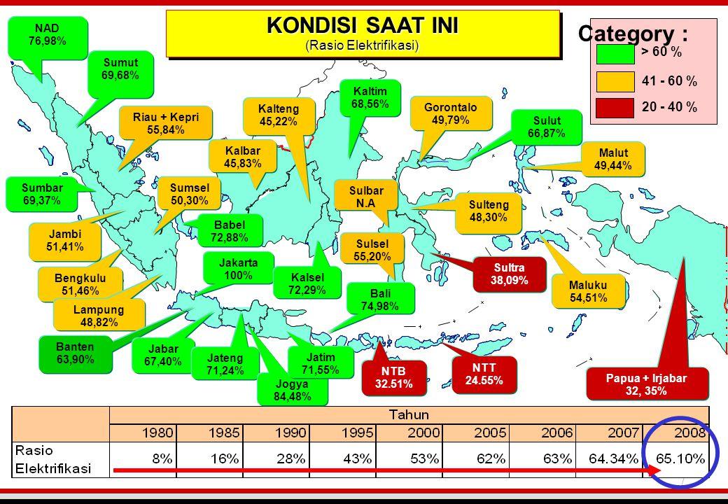 7 NAD 76,98% Sumut 69,68% Sumbar 69,37% Riau + Kepri 55,84% Sumsel 50,30% Bengkulu 51,46% Babel 72,88% Lampung 48,82% Jakarta 100% Banten 63,90% Jabar