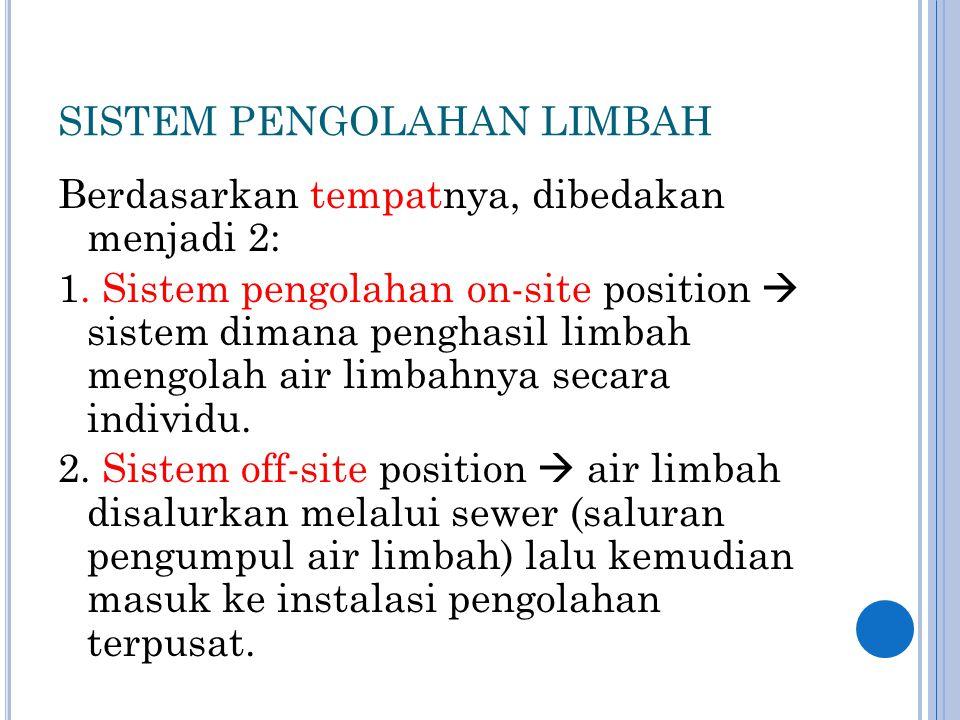 K EADAAN DI I NDONESIA Di Indonesia hanya sebagian penduduk dilayani oleh sistem pengumpul air limbah.