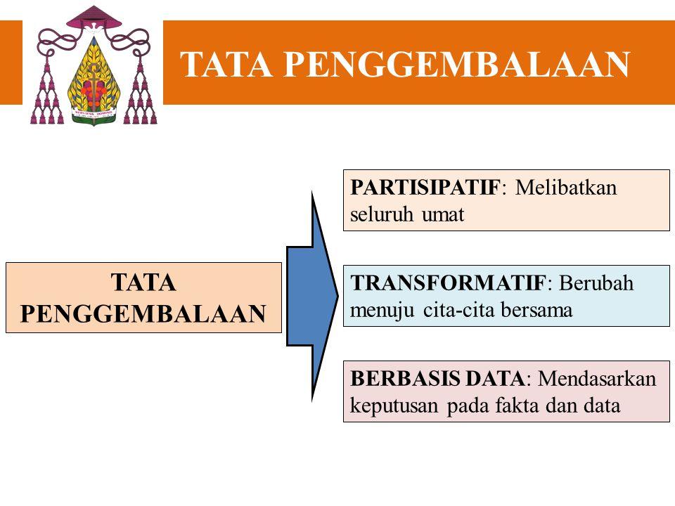 TATA PENGGEMBALAAN TATA PENGGEMBALAAN PARTISIPATIF: Melibatkan seluruh umat TRANSFORMATIF: Berubah menuju cita-cita bersama BERBASIS DATA: Mendasarkan keputusan pada fakta dan data