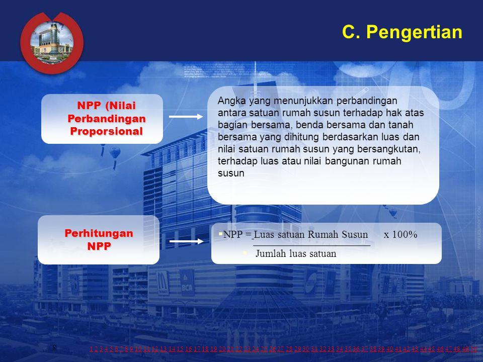  NPP = Luas satuan Rumah Susun x 100%  Jumlah luas satuan Angka yang menunjukkan perbandingan antara satuan rumah susun terhadap hak atas bagian ber