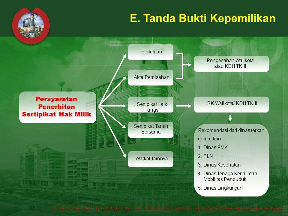 16 E. Tanda Bukti Kepemilikan Warkat lainnya Sertipikat Tanah Bersama Sertipikat Laik Fungsi Akta Pemisahan Pertelaan SK Walikota/ KDH TK II Rekomenda