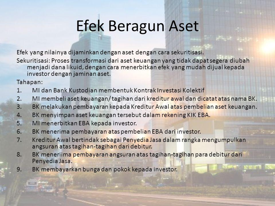 Efek Beragun Aset Efek yang nilainya dijaminkan dengan aset dengan cara sekuritisasi. Sekuritisasi: Proses transformasi dari aset keuangan yang tidak